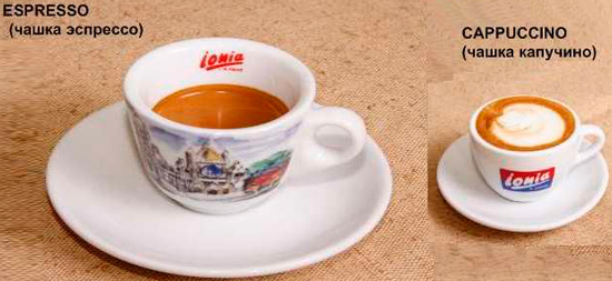 Италия - страна эспрессо и капучино