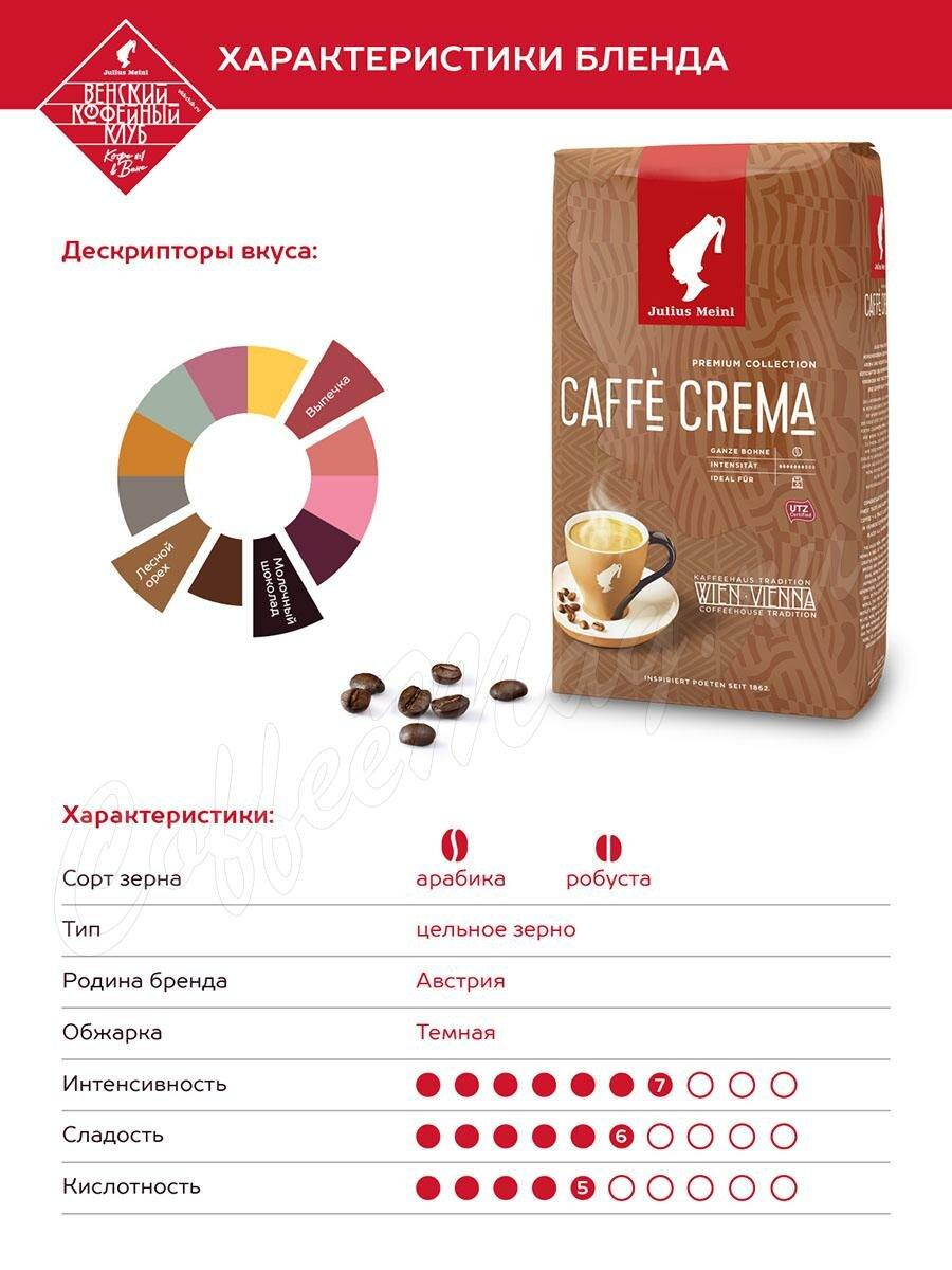 Кофе Julius Meinl в зернах Кафе Крема Премиум 1 кг