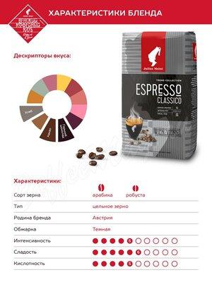 Кофе Julius Meinl в зернах Эспрессо Классико Тренд 1 кг