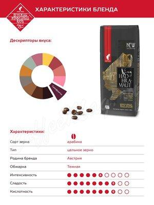 Кофе Julius Meinl в зернах Король Хадрамаут 250 г